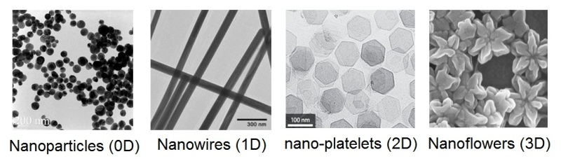 metallic nanostructures
