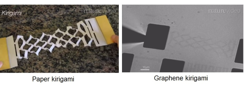 kirigami inplane spring with graphene