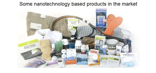 existing nanotechnology products