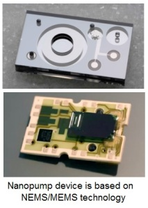 nanopump device for diabetese