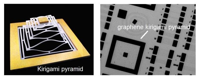 graphene inplane pyramid with nano kirigami