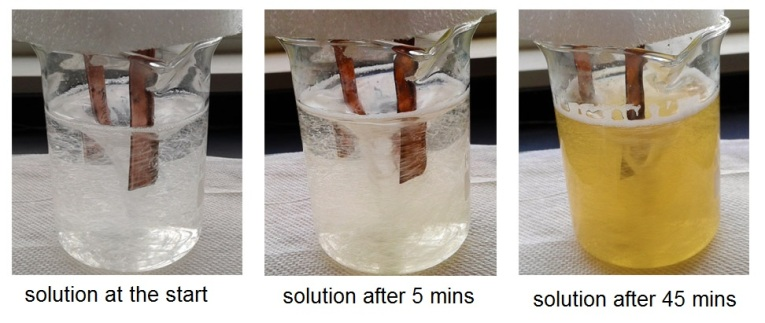 copper nanoparticles preparation with time