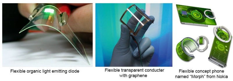 transparent electrodes based on graphene for flexible elecrodes
