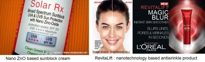 Nanotechnology based cosmetic products sunscreen and antiwrinkle