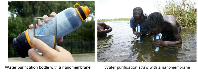 current nanotechnology products in water purification