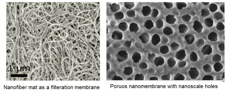 porous membranes and nanofibers for water purification