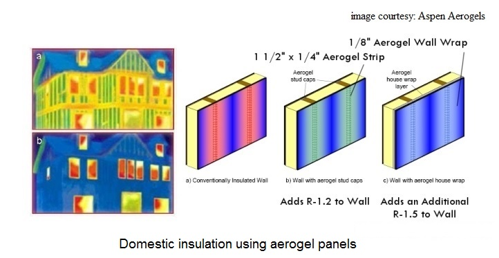 aerogel home insulation r value homemade ftempo. Black Bedroom Furniture Sets. Home Design Ideas