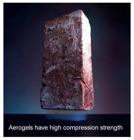 Compression of aerogel