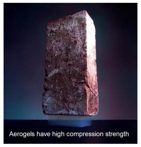 Compression of aerogel